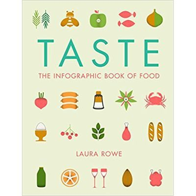 Taste:The Infographic Book of Food/9781781316467/Laura Rowe/