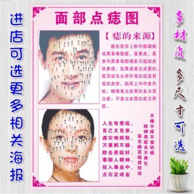 男女面部点痣图 祛斑无框画挂图 美容装饰画祛皱挂画壁画广告海报