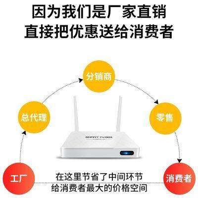 全网通网络电视 机顶盒32G安卓智能4K高清盒子家用无线WIFI播放器【2月29日发完】
