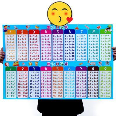 乘法口诀表小学生启蒙早教儿童墙贴幼儿看图识字加减乘除挂图全套