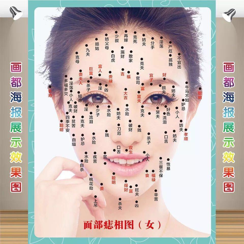 祛痣膏的原理_祛痣图