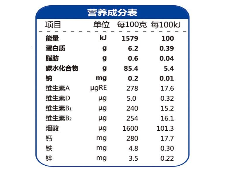 婴幼儿益生菌小米米乳高钙高铁营养辅食婴儿米粉GHD
