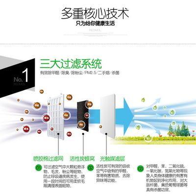 新款【30天包退 两年包换新机】空气净化器家用负离子机除甲醛去