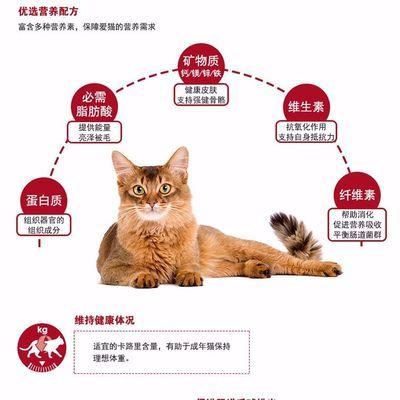 2020热销皇家猫粮F32理想体态成猫猫粮宠物猫咪英短布偶猫主粮3斤