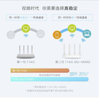 Huawei/华为路由 WS5102 5G优选 第二代AC技术 家用WiFi 路由器