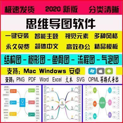 思维导图软件2020电脑版Win/Mac安卓手机版结构流程模板脑图工具