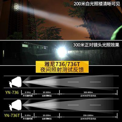 爆款雅尼736头灯强光可充电超亮远射头戴式手电筒led夜钓户外矿灯