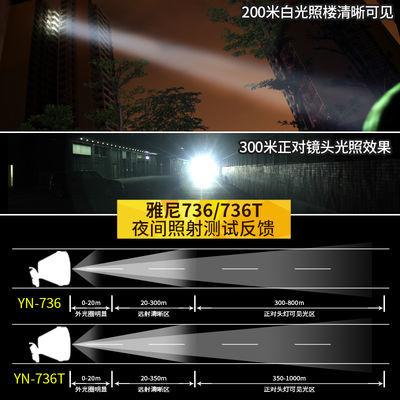 2020新款雅尼736头灯强光可充电超亮远射头戴式手电筒led夜钓户外
