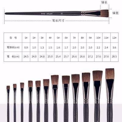 青竹画材圆峰狼毫马毛水粉笔水粉套装笔排笔油画笔 丙烯笔 水彩笔
