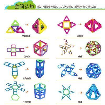 磁力片积木儿童玩具磁性磁铁3-6-8周岁男女孩散片拼装20件装磁性