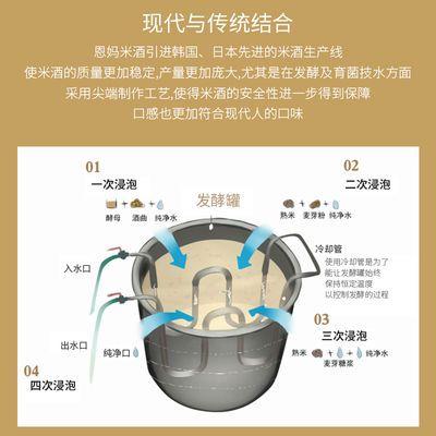 【特价】恩妈米酒朝鲜族传统延边延吉糯米酒饮料正品米酒农家自酿