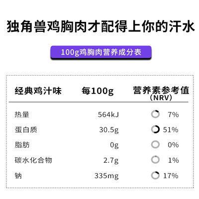 【共22包】独角兽厨房鸡胸肉健身轻食开袋即食代餐减脂食品1440g