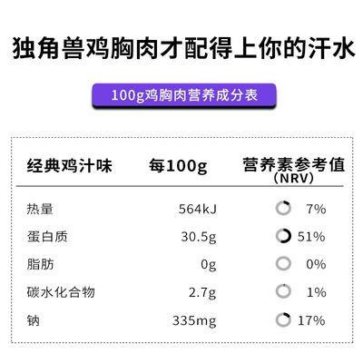 【共10包】独角兽厨房鸡胸肉健身轻食开袋即食代餐减脂食品770g