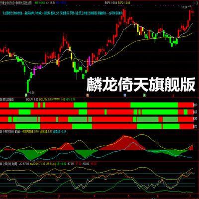 麟龙股票软件倚天旗舰版另销售高端通达信指标公式软件