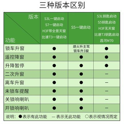 北汽幻速S5S7H3FS3L比速T3自动升窗关窗器一键升降升窗器OBD