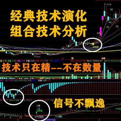 新 通达信升级股票炒股指标选股公式软件 中短线波段逃顶风险预警