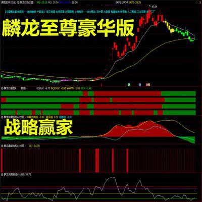 麟龙股票 通达信指标公式 股票软件金钻指标高端定制指标U盘